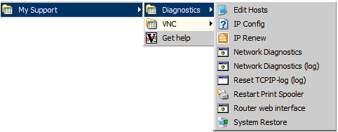 diagnostics menu